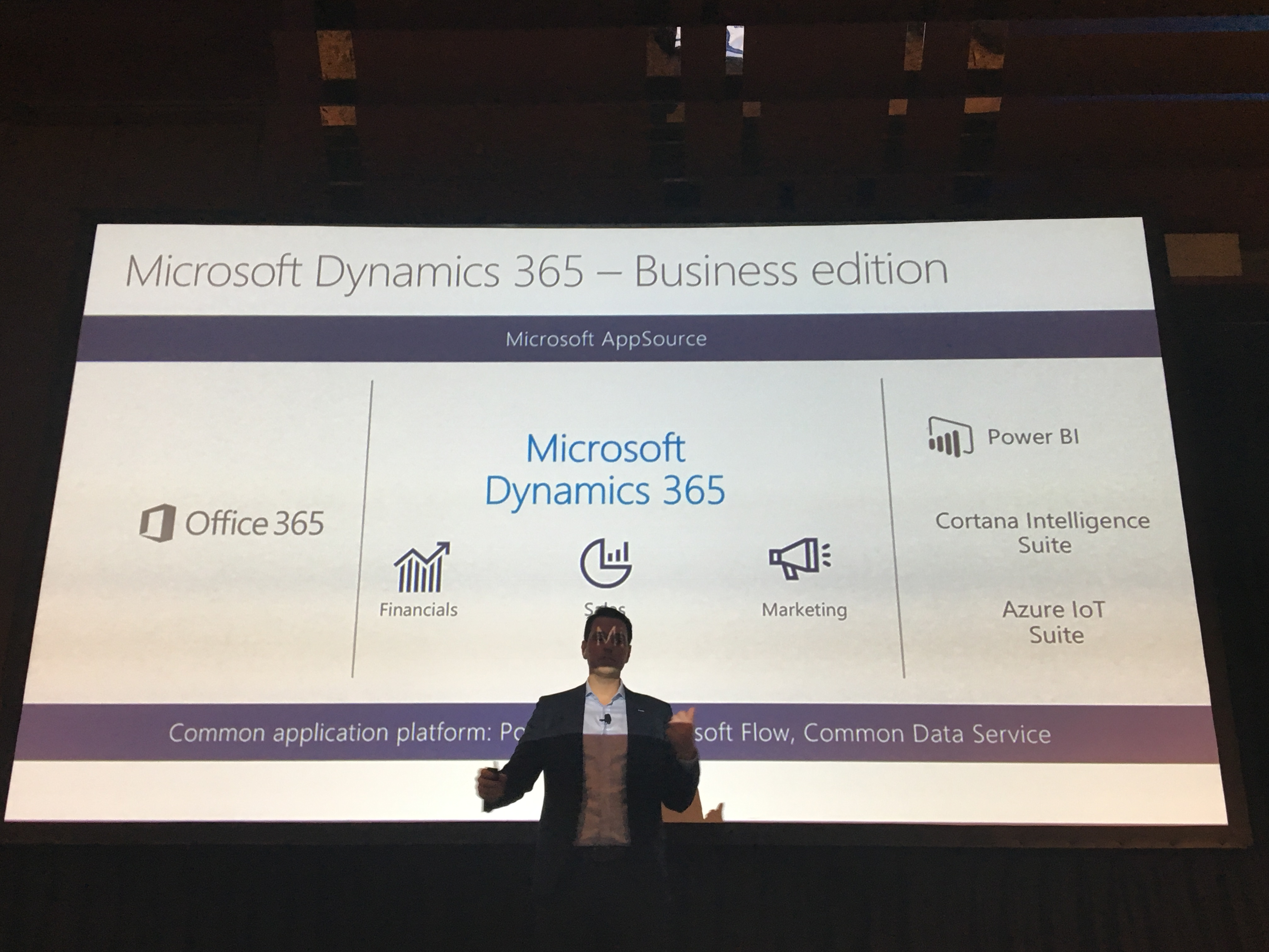 Dynamics 365-Business Edition
