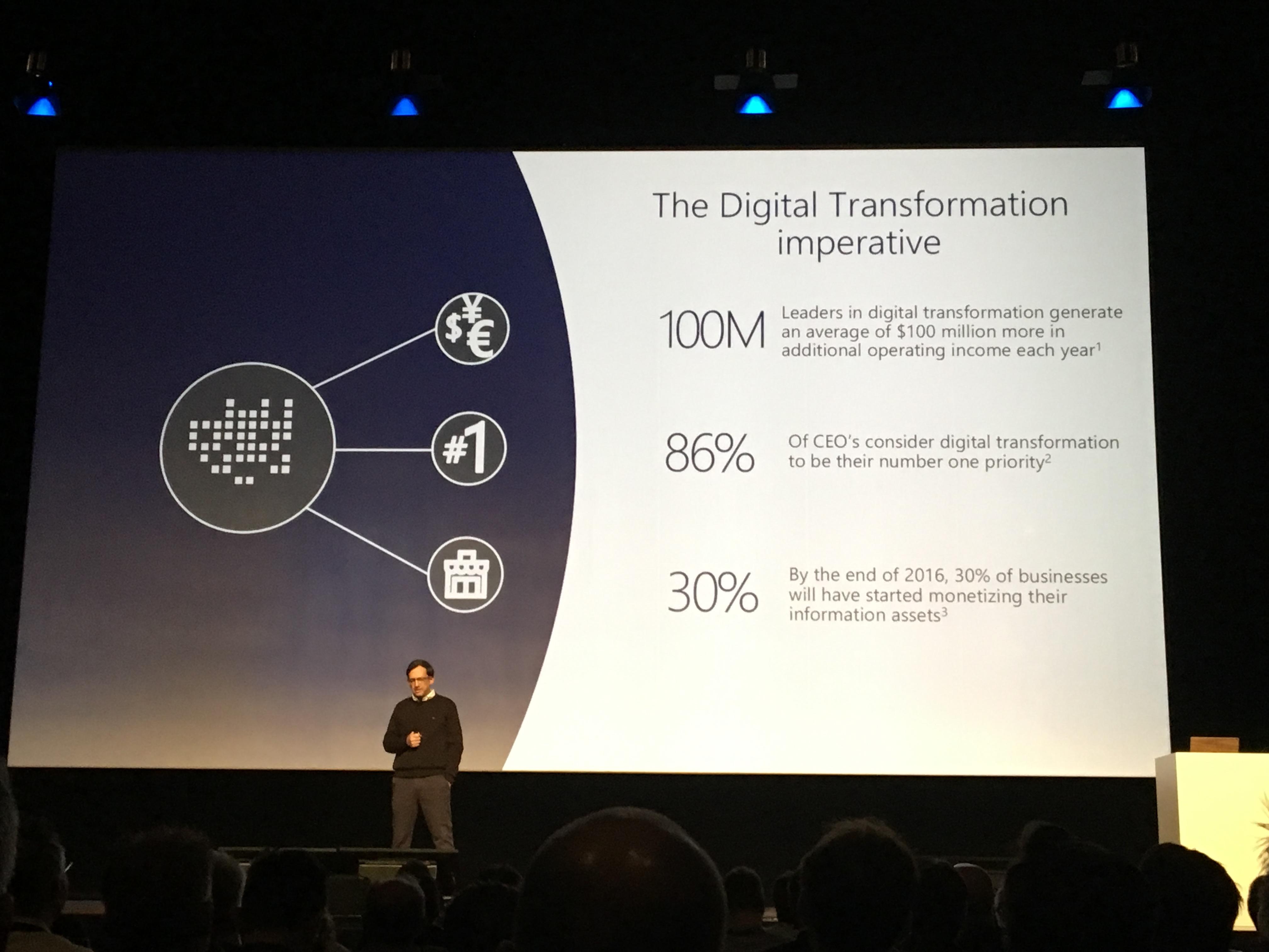 不可避なデジタル変革