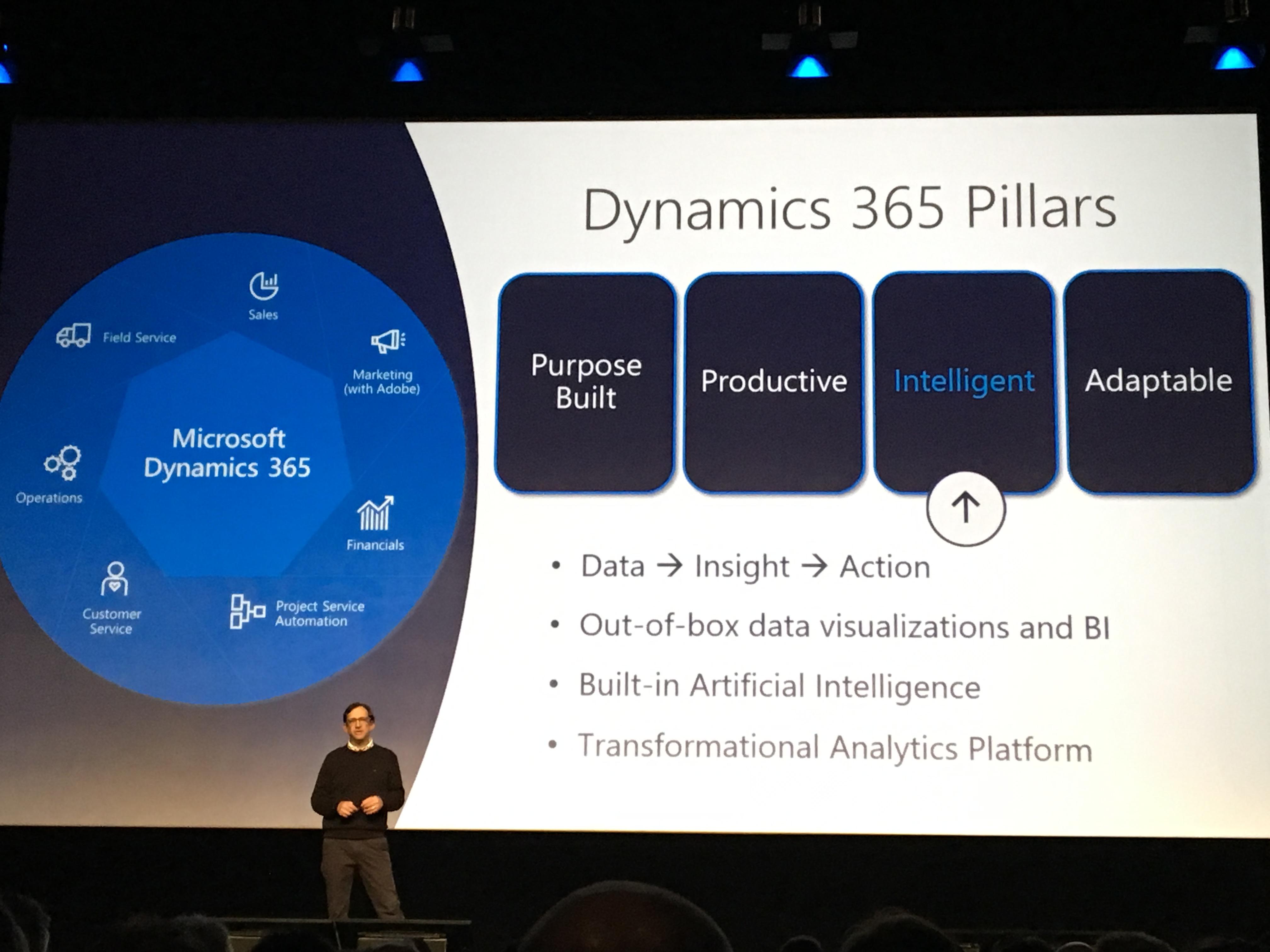 Dynamics365の基本コンセプト