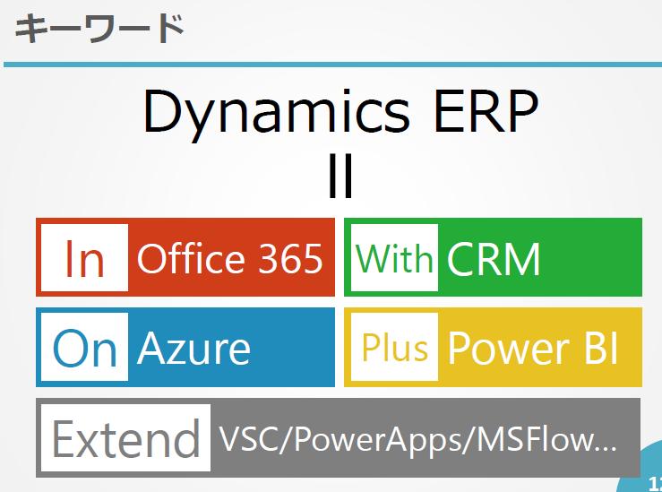 マイクロソフト製品連携